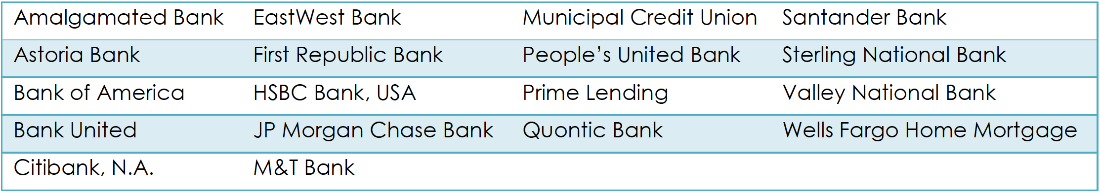 participating mortgage lenders 2019