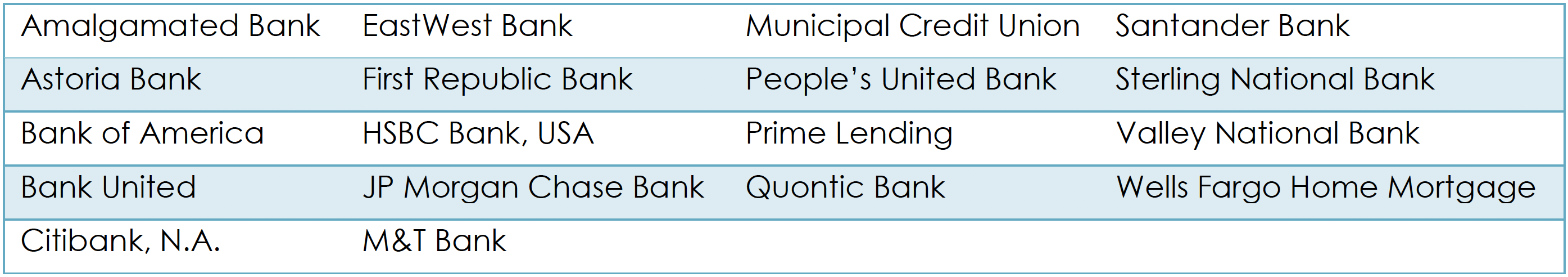2020 Participating Lenders